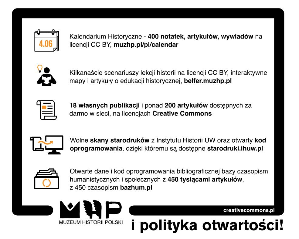 MHP_otwartosc